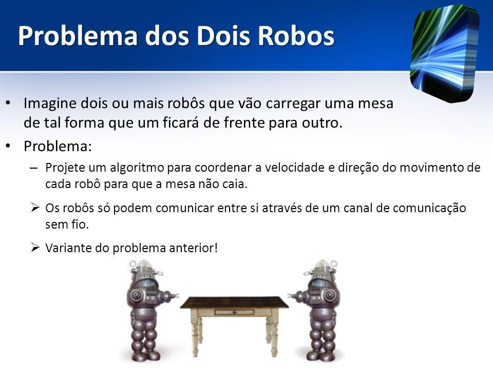 Problema dos Dois Robos Imagine dois ou mais robôs que vão carregar uma mesa de tal forma que um ficará de frente para outro. Problema: – Projete um a