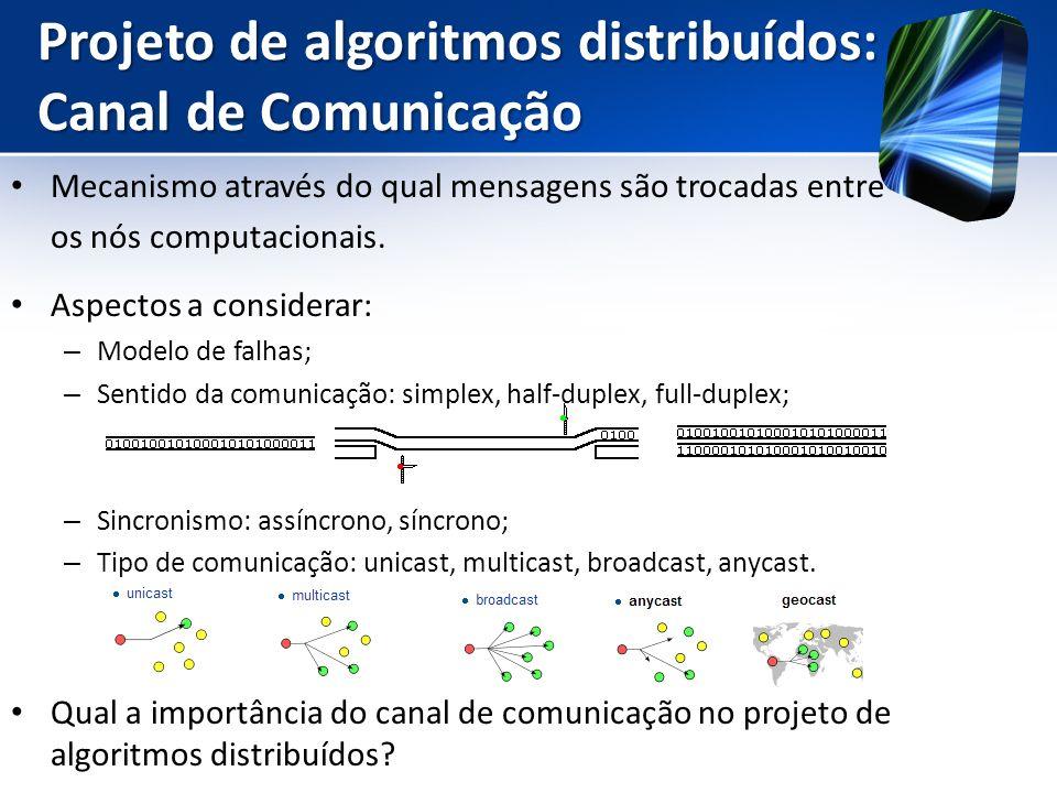 Projeto de algoritmos distribuídos: Canal de Comunicação Mecanismo através do qual mensagens são trocadas entre os nós computacionais. Aspectos a cons