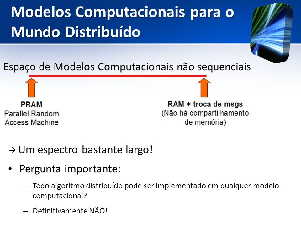 Projeto de algoritmos distribuídos: Modelo de falhas Descreve as suposições sobre o comportamento funcional dos elementos do modelo computacional ao longo do tempo: – nó computacional; – canal.