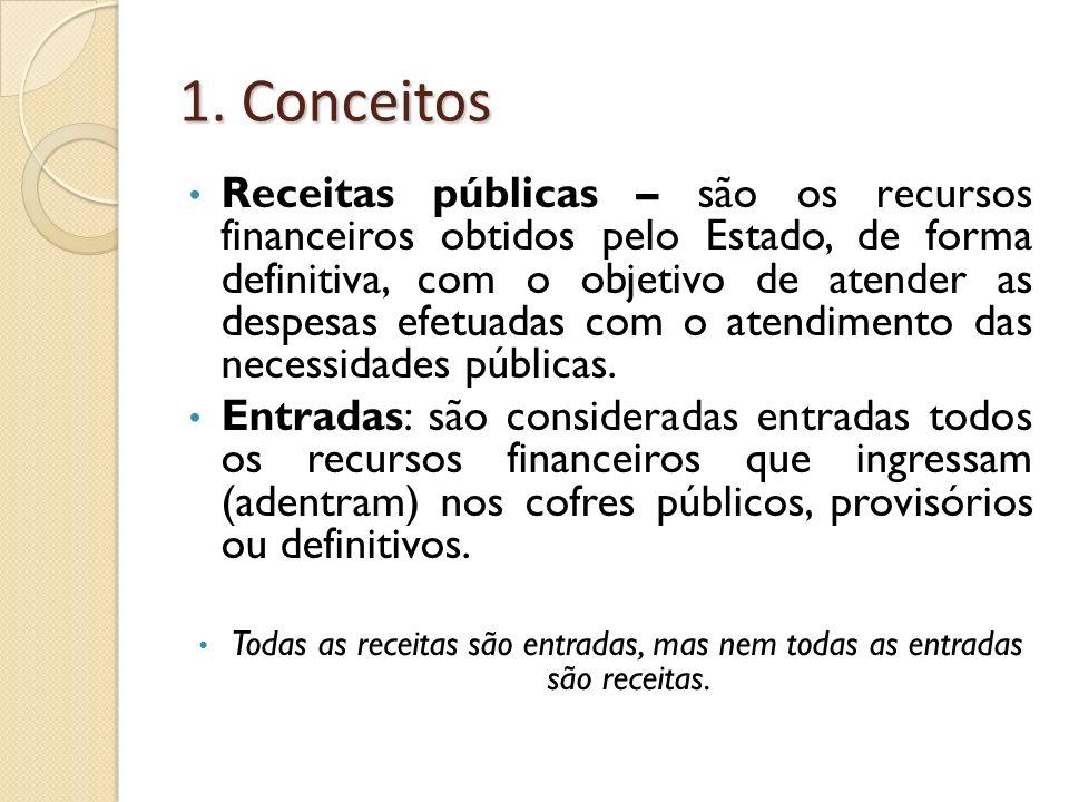 1. Conceitos Receitas públicas – são os recursos financeiros obtidos pelo Estado, de forma definitiva, com o objetivo de atender as despesas efetuadas
