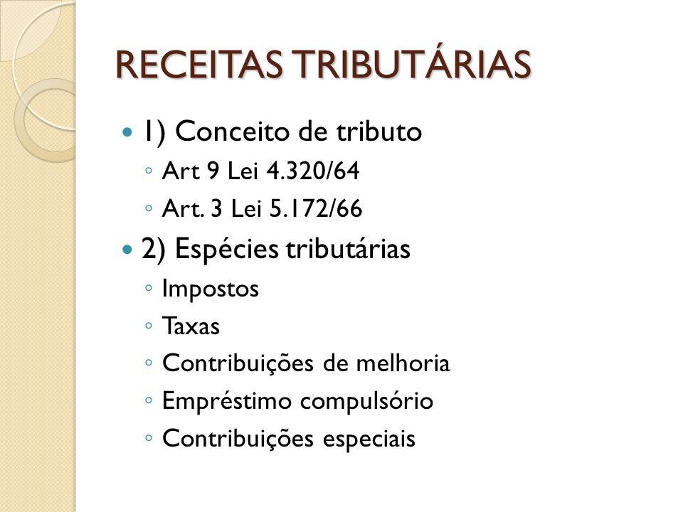 RECEITAS TRIBUTÁRIAS 1) Conceito de tributo Art 9 Lei 4.320/64 Art. 3 Lei 5.172/66 2) Espécies tributárias Impostos Taxas Contribuições de melhoria Em