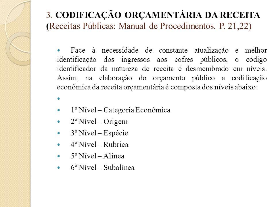 3. CODIFICAÇÃO ORÇAMENTÁRIA DA RECEITA (Receitas Públicas: Manual de Procedimentos. P. 21,22) Face à necessidade de constante atualização e melhor ide