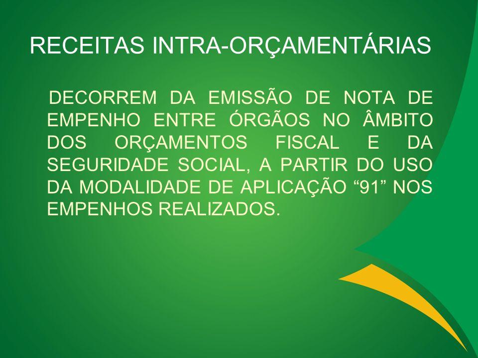 RECEITAS INTRA-ORÇAMENTÁRIAS DECORREM DA EMISSÃO DE NOTA DE EMPENHO ENTRE ÓRGÃOS NO ÂMBITO DOS ORÇAMENTOS FISCAL E DA SEGURIDADE SOCIAL, A PARTIR DO USO DA MODALIDADE DE APLICAÇÃO 91 NOS EMPENHOS REALIZADOS.
