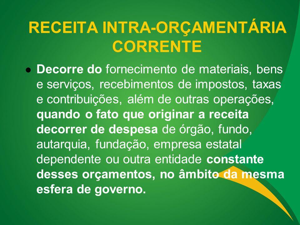 RECEITA INTRA-ORÇAMENTÁRIA CORRENTE Decorre do fornecimento de materiais, bens e serviços, recebimentos de impostos, taxas e contribuições, além de ou