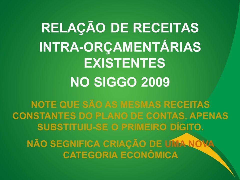 RELAÇÃO DE RECEITAS INTRA-ORÇAMENTÁRIAS EXISTENTES NO SIGGO 2009 NOTE QUE SÃO AS MESMAS RECEITAS CONSTANTES DO PLANO DE CONTAS. APENAS SUBSTITUIU-SE O