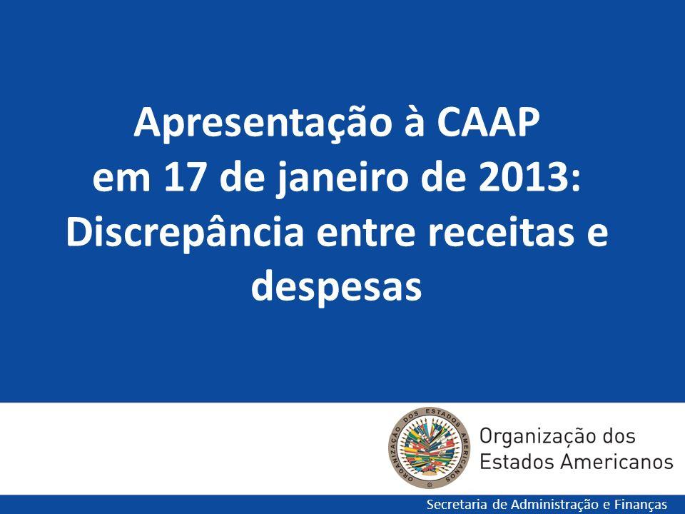 Apresentação à CAAP em 17 de janeiro de 2013: Discrepância entre receitas e despesas Secretaria de Administração e Finanças