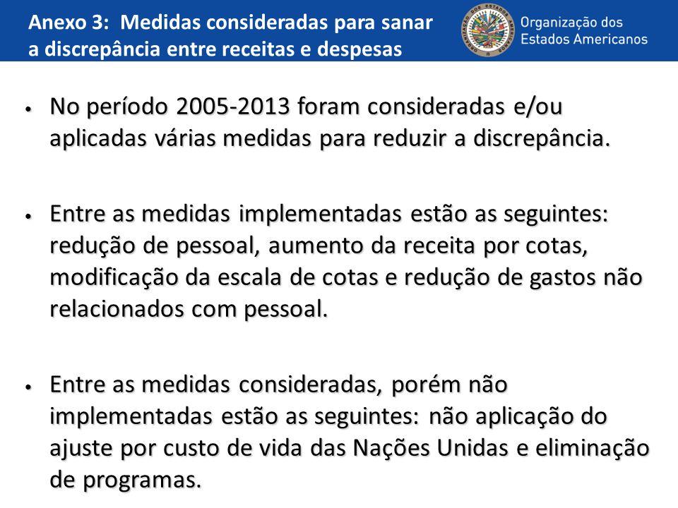 Anexo 3: Medidas consideradas para sanar a discrepância entre receitas e despesas No período 2005-2013 foram consideradas e/ou aplicadas várias medidas para reduzir a discrepância.