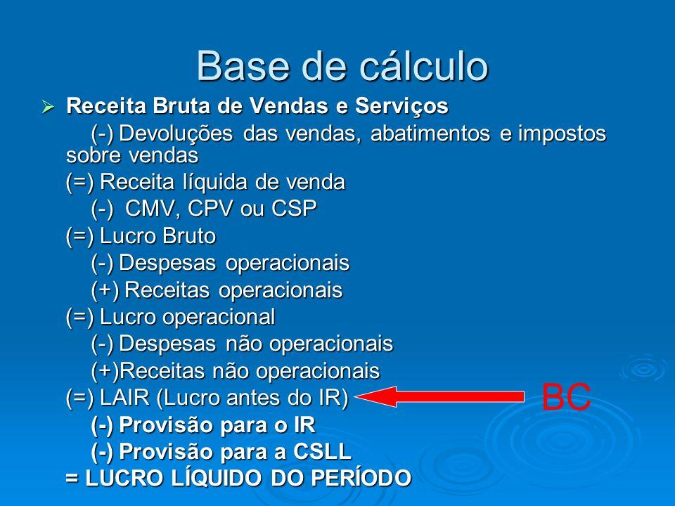 Base de cálculo Receita Bruta de Vendas e Serviços Receita Bruta de Vendas e Serviços (-) Devoluções das vendas, abatimentos e impostos sobre vendas (-) Devoluções das vendas, abatimentos e impostos sobre vendas (=) Receita líquida de venda (=) Receita líquida de venda (-) CMV, CPV ou CSP (-) CMV, CPV ou CSP (=) Lucro Bruto (=) Lucro Bruto (-) Despesas operacionais (-) Despesas operacionais (+) Receitas operacionais (+) Receitas operacionais (=) Lucro operacional (=) Lucro operacional (-) Despesas não operacionais (-) Despesas não operacionais (+)Receitas não operacionais (+)Receitas não operacionais (=) LAIR (Lucro antes do IR) (=) LAIR (Lucro antes do IR) (-) Provisão para o IR (-) Provisão para o IR (-) Provisão para a CSLL (-) Provisão para a CSLL = LUCRO LÍQUIDO DO PERÍODO = LUCRO LÍQUIDO DO PERÍODO BC
