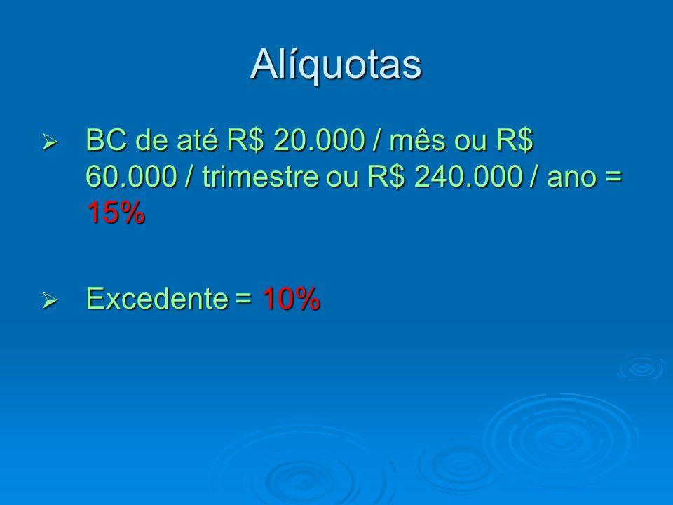 Alíquotas BC de até R$ 20.000 / mês ou R$ 60.000 / trimestre ou R$ 240.000 / ano = 15% BC de até R$ 20.000 / mês ou R$ 60.000 / trimestre ou R$ 240.000 / ano = 15% Excedente = 10% Excedente = 10%