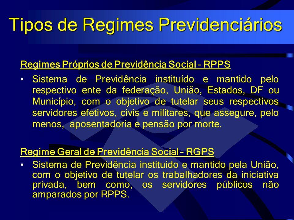 Tipos de Regimes Previdenciários Regimes Próprios de Previdência Social – RPPS Sistema de Previdência instituído e mantido pelo respectivo ente da fed