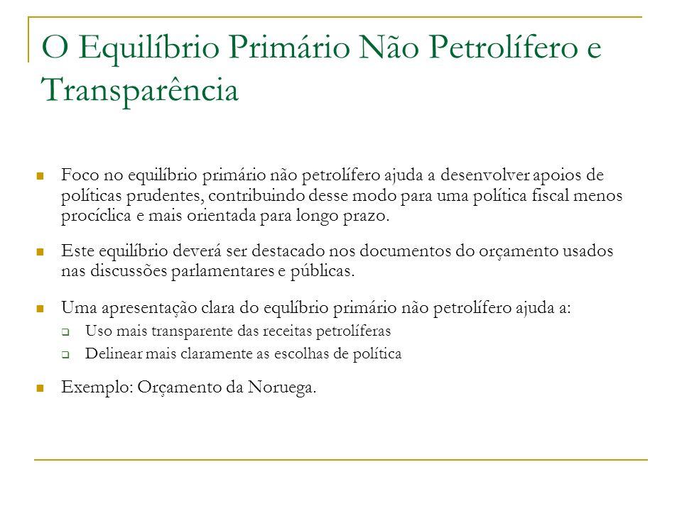O Equilíbrio Primário Não Petrolífero e Transparência Foco no equilíbrio primário não petrolífero ajuda a desenvolver apoios de políticas prudentes, c