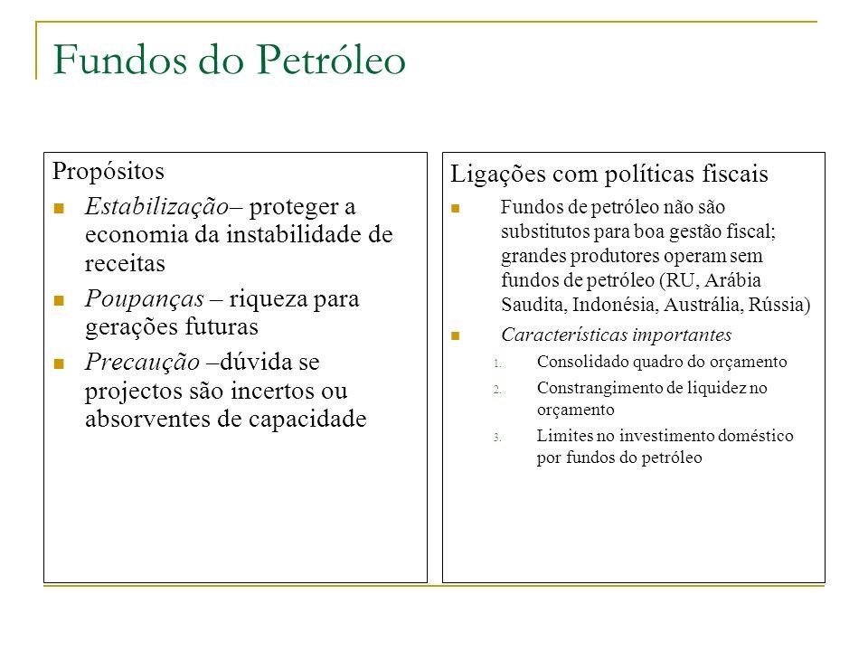 Fundos do Petróleo Propósitos Estabilização– proteger a economia da instabilidade de receitas Poupanças – riqueza para gerações futuras Precaução –dúv