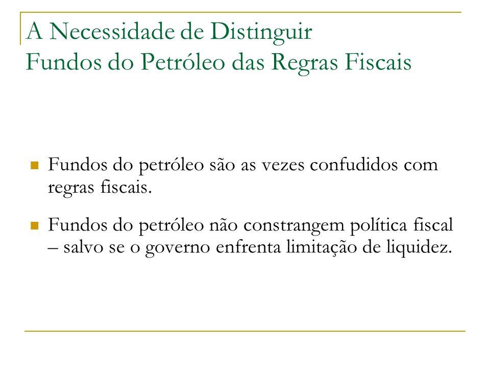 A Necessidade de Distinguir Fundos do Petróleo das Regras Fiscais Fundos do petróleo são as vezes confudidos com regras fiscais. Fundos do petróleo nã