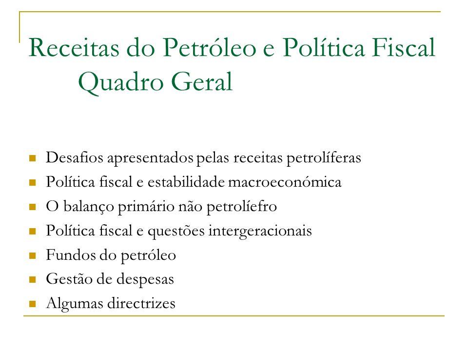 Receitas do Petróleo e Política Fiscal Quadro Geral Desafios apresentados pelas receitas petrolíferas Política fiscal e estabilidade macroeconómica O
