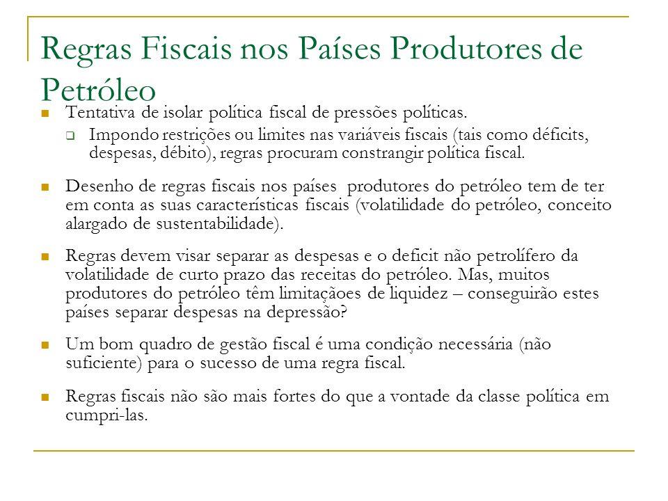 Regras Fiscais nos Países Produtores de Petróleo Tentativa de isolar política fiscal de pressões políticas. Impondo restrições ou limites nas variávei