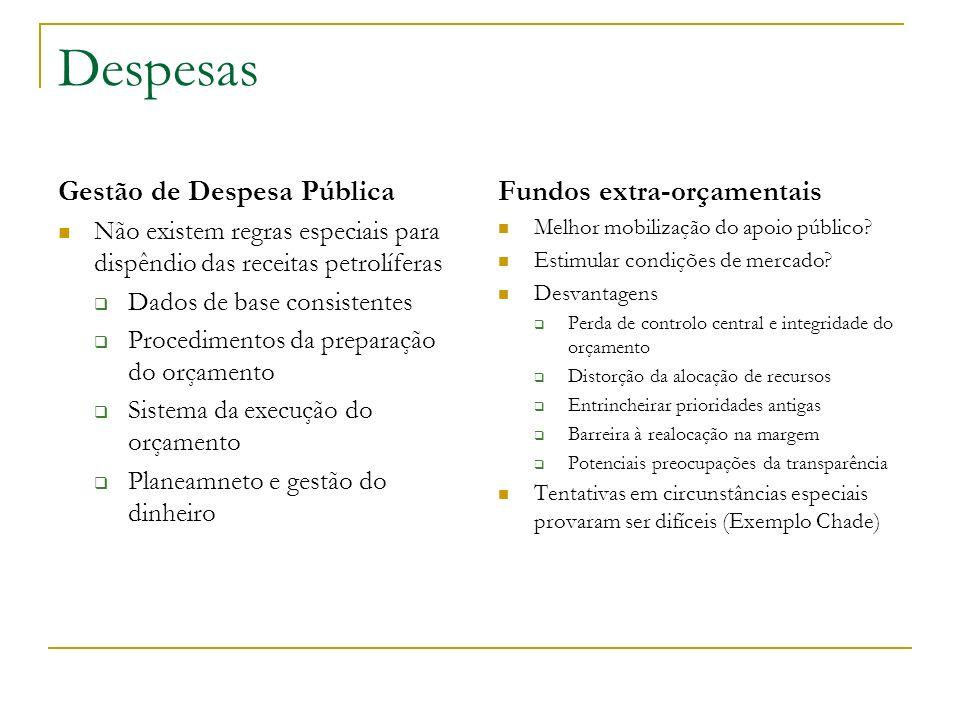 Despesas Gestão de Despesa Pública Não existem regras especiais para dispêndio das receitas petrolíferas Dados de base consistentes Procedimentos da p