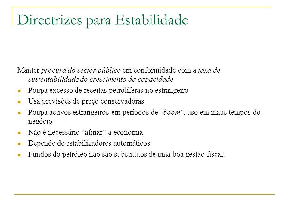 Directrizes para Estabilidade Manter procura do sector público em conformidade com a taxa de sustentabilidade do crescimento da capacidade Poupa exces