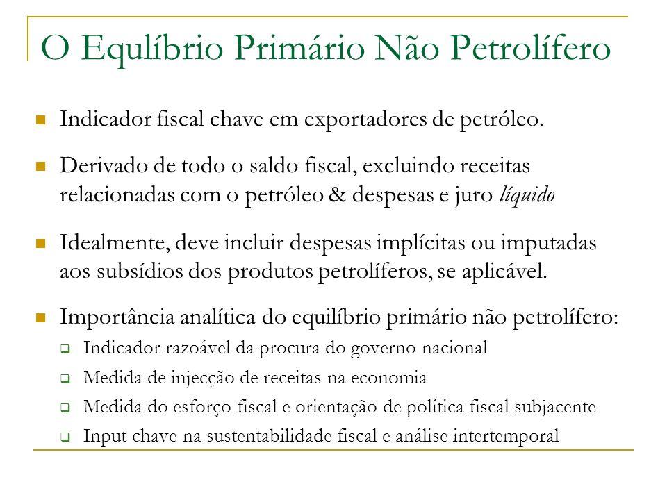 O Equlíbrio Primário Não Petrolífero Indicador fiscal chave em exportadores de petróleo. Derivado de todo o saldo fiscal, excluindo receitas relaciona