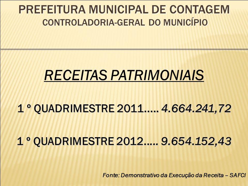 PREFEITURA MUNICIPAL DE CONTAGEM CONTROLADORIA-GERAL DO MUNICÍPIO RECEITAS PATRIMONIAIS 1 º QUADRIMESTRE 2011.....