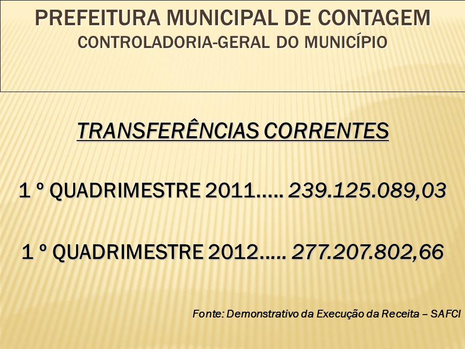 PREFEITURA MUNICIPAL DE CONTAGEM CONTROLADORIA-GERAL DO MUNICÍPIO TRANSFERÊNCIAS CORRENTES 1 º QUADRIMESTRE 2011.....