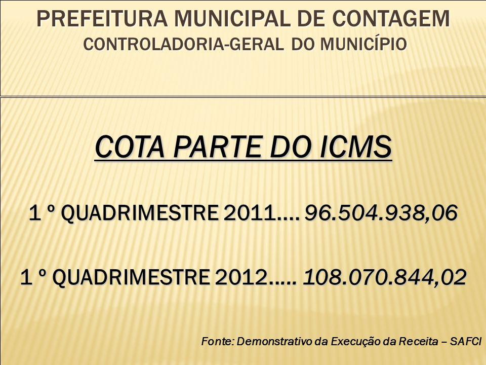 PREFEITURA MUNICIPAL DE CONTAGEM CONTROLADORIA-GERAL DO MUNICÍPIO COTA PARTE DO ICMS 1 º QUADRIMESTRE 2011....