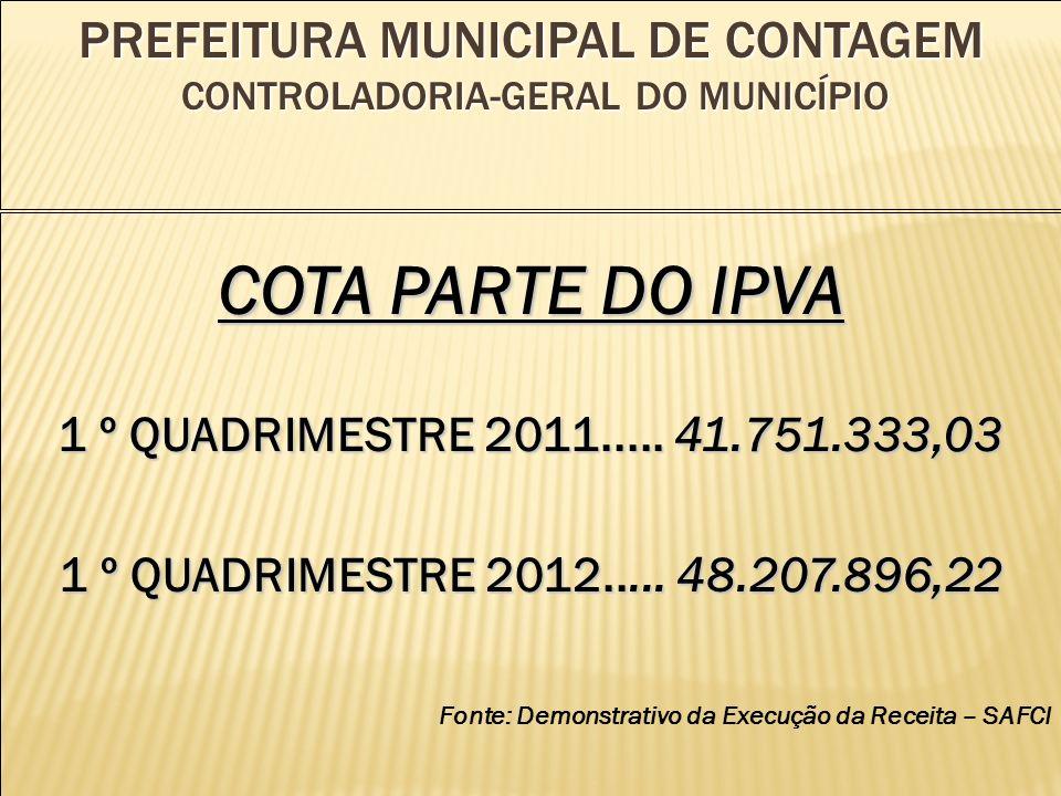 PREFEITURA MUNICIPAL DE CONTAGEM CONTROLADORIA-GERAL DO MUNICÍPIO COTA PARTE DO IPVA 1 º QUADRIMESTRE 2011.....