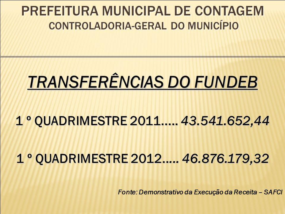 PREFEITURA MUNICIPAL DE CONTAGEM CONTROLADORIA-GERAL DO MUNICÍPIO TRANSFERÊNCIAS DO FUNDEB 1 º QUADRIMESTRE 2011.....