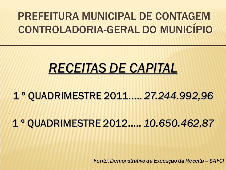 RECEITAS DE CAPITAL 1 º QUADRIMESTRE 2011..... 27.244.992,96 1 º QUADRIMESTRE 2012.....