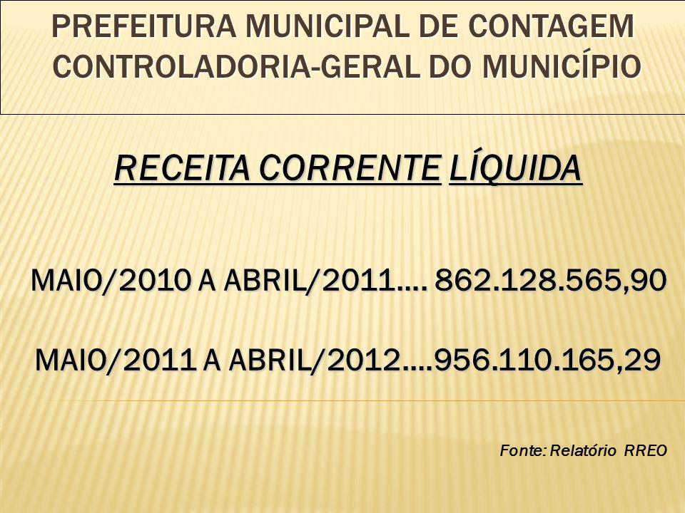 RECEITA CORRENTE LÍQUIDA MAIO/2010 A ABRIL/2011….