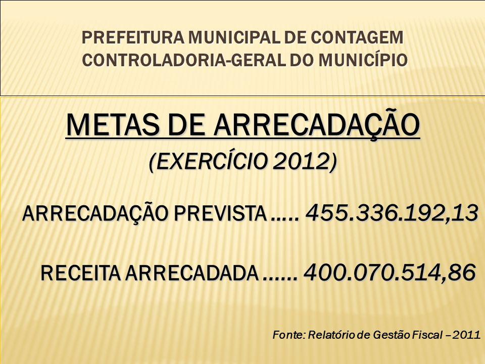 PREFEITURA MUNICIPAL DE CONTAGEM CONTROLADORIA-GERAL DO MUNICÍPIO METAS DE ARRECADAÇÃO (EXERCÍCIO 2012) ARRECADAÇÃO PREVISTA …..