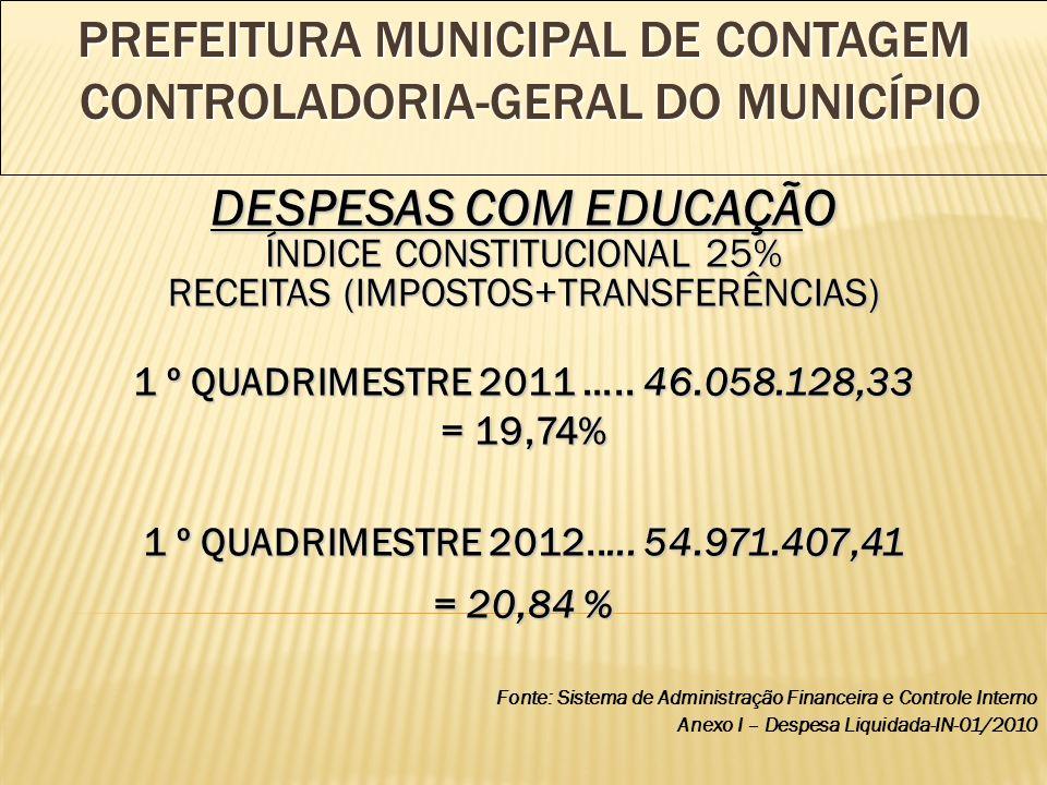 DESPESAS COM EDUCAÇÃO ÍNDICE CONSTITUCIONAL 25% RECEITAS (IMPOSTOS+TRANSFERÊNCIAS) 1 º QUADRIMESTRE 2011 …..