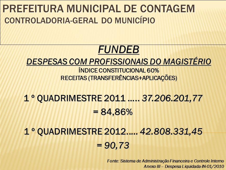 FUNDEB DESPESAS COM PROFISSIONAIS DO MAGISTÉRIO ÍNDICE CONSTITUCIONAL 60% RECEITAS (TRANSFERÊNCIAS+APLICAÇÕES) 1 º QUADRIMESTRE 2011 …..