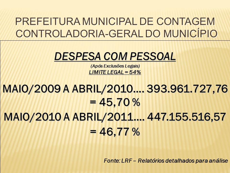 DESPESA COM PESSOAL (Após Exclusões Legais) LIMITE LEGAL = 54% MAIO/2009 A ABRIL/2010….