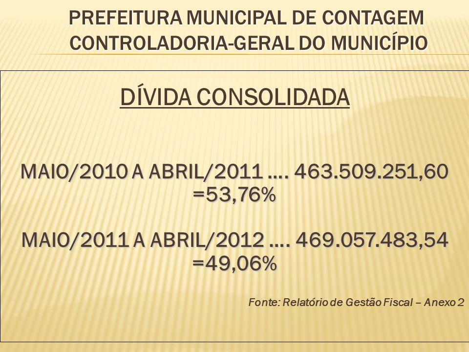 DÍVIDA CONSOLIDADA MAIO/2010 A ABRIL/2011 …. 463.509.251,60 =53,76% MAIO/2011 A ABRIL/2012 ….
