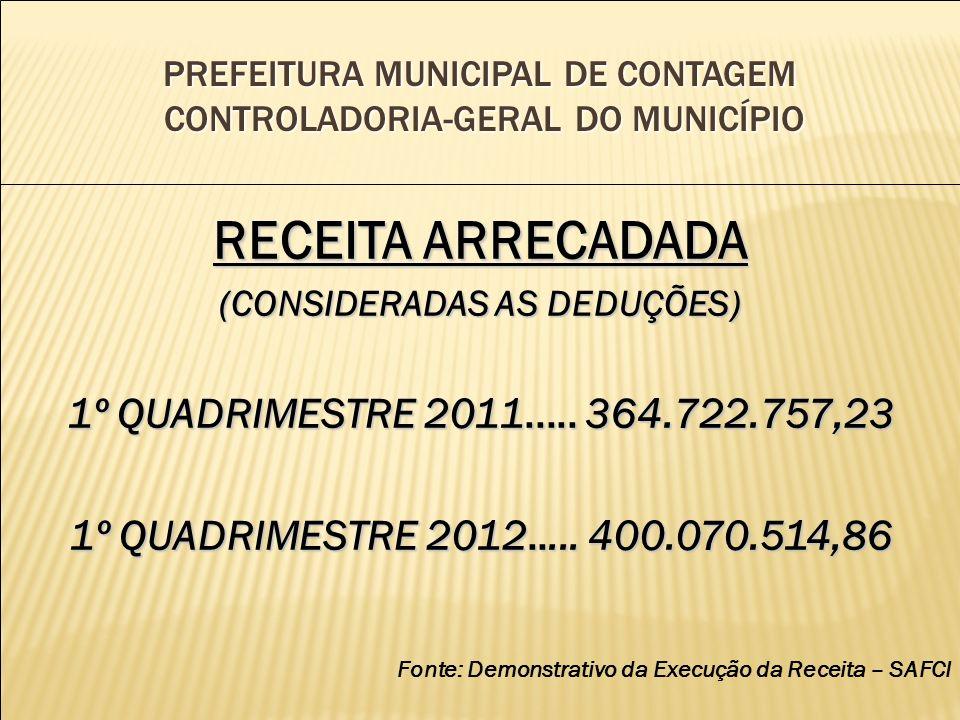 PREFEITURA MUNICIPAL DE CONTAGEM CONTROLADORIA-GERAL DO MUNICÍPIO RECEITA ARRECADADA (CONSIDERADAS AS DEDUÇÕES) 1º QUADRIMESTRE 2011.....
