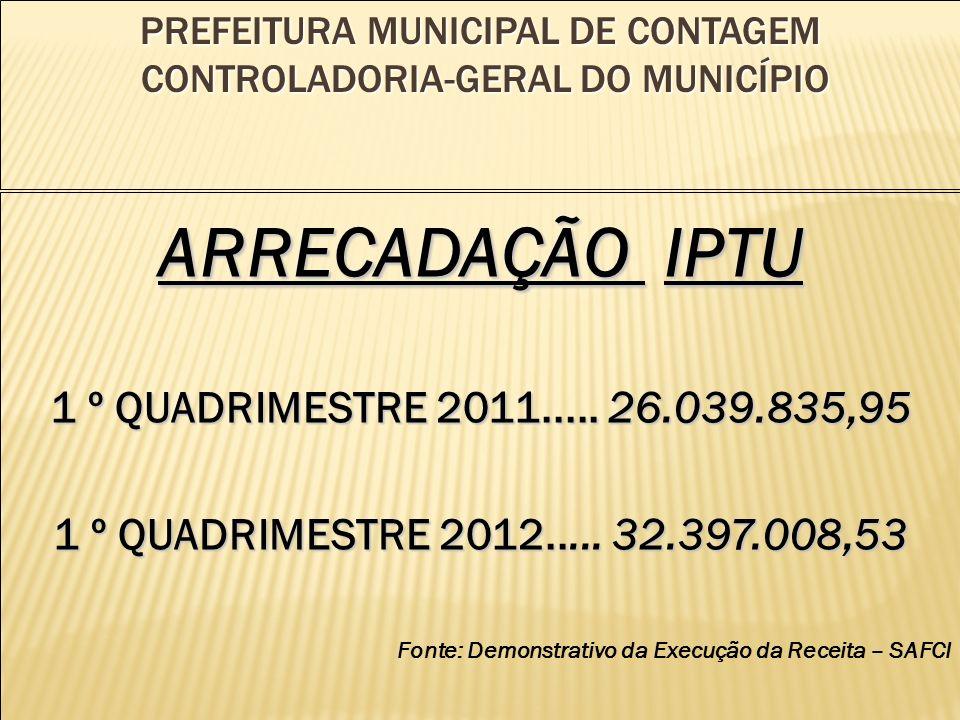 ARRECADAÇÃO IPTU 1 º QUADRIMESTRE 2011..... 26.039.835,95 1 º QUADRIMESTRE 2012.....