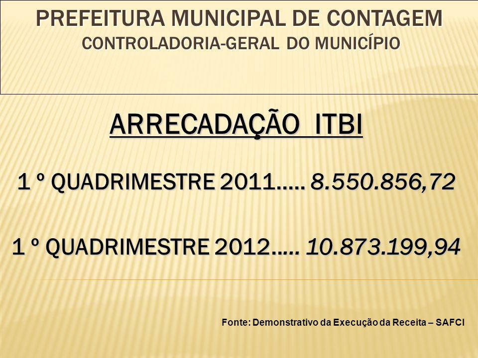 ARRECADAÇÃO ITBI 1 º QUADRIMESTRE 2011..... 8.550.856,72 1 º QUADRIMESTRE 2012.....
