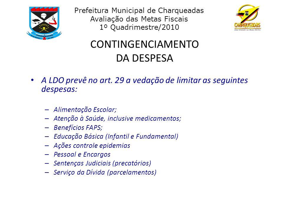 CONTINGENCIAMENTO DA DESPESA A LDO prevê no art. 29 a vedação de limitar as seguintes despesas: – Alimentação Escolar; – Atenção à Saúde, inclusive me