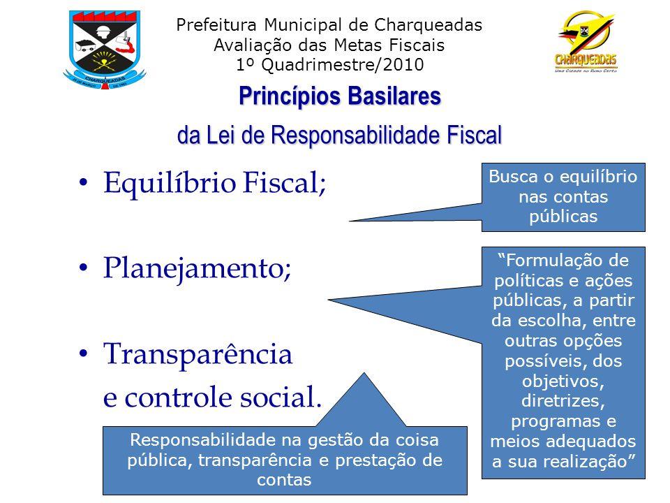 Princípios Basilares da Lei de Responsabilidade Fiscal Equilíbrio Fiscal; Planejamento; Transparência e controle social. Busca o equilíbrio nas contas