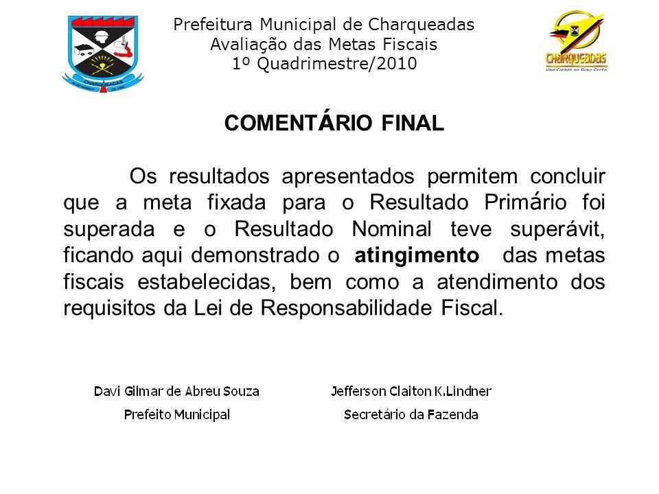 Prefeitura Municipal de Charqueadas Avaliação das Metas Fiscais 1º Quadrimestre/2010 COMENT Á RIO FINAL Os resultados apresentados permitem concluir q