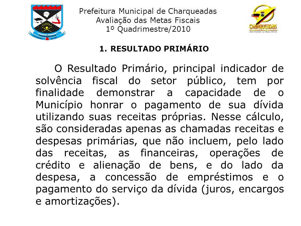 Prefeitura Municipal de Charqueadas Avaliação das Metas Fiscais 1º Quadrimestre/2010 1.RESULTADO PRIMÁRIO O Resultado Primário, principal indicador de