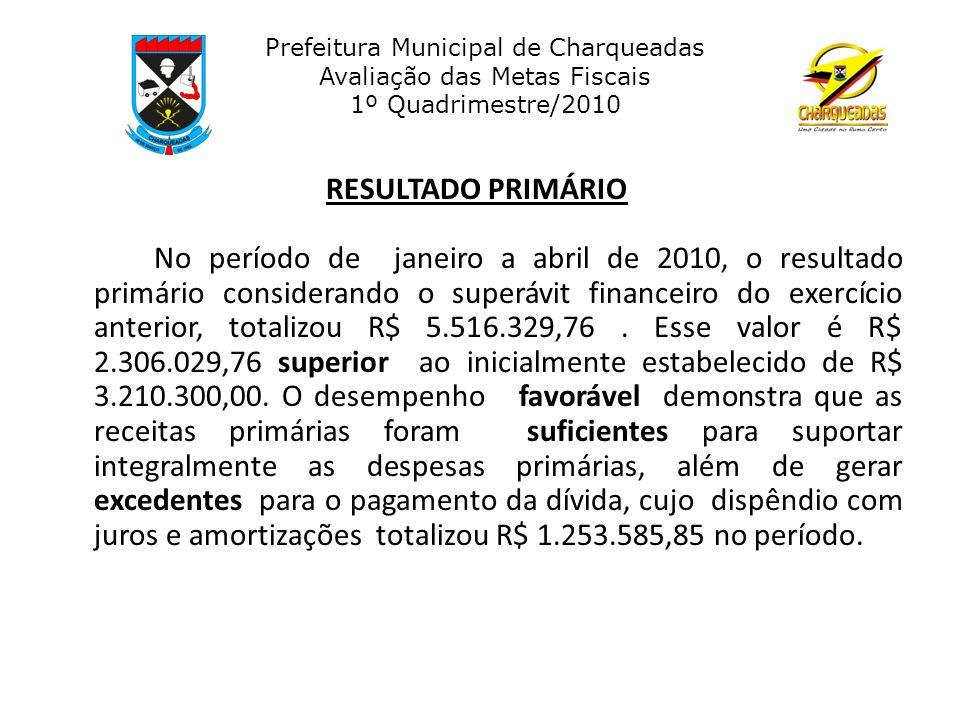 No período de janeiro a abril de 2010, o resultado primário considerando o superávit financeiro do exercício anterior, totalizou R$ 5.516.329,76. Esse