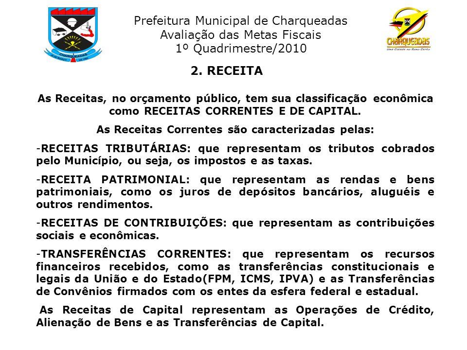 Prefeitura Municipal de Charqueadas Avaliação das Metas Fiscais 1º Quadrimestre/2010 2. RECEITA As Receitas, no orçamento público, tem sua classificaç