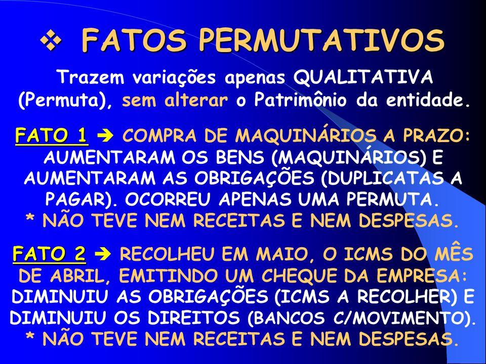 FATOS PERMUTATIVOS FATOS PERMUTATIVOS Trazem variações apenas QUALITATIVA (Permuta), sem alterar o Patrimônio da entidade.