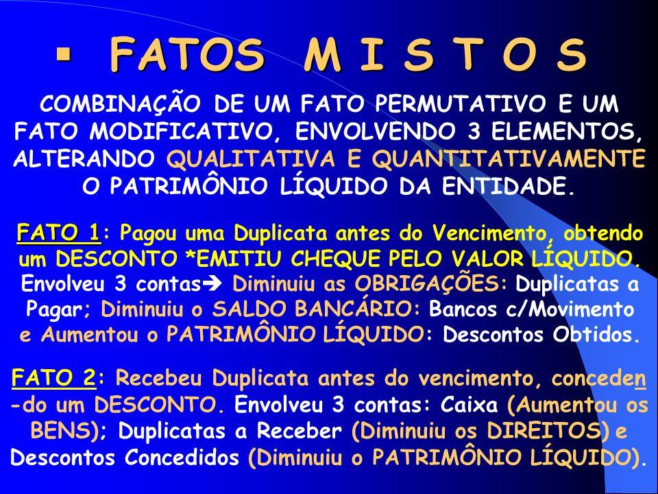 FATOS M I S T O S FATOS M I S T O S COMBINAÇÃO DE UM FATO PERMUTATIVO E UM FATO MODIFICATIVO, ENVOLVENDO 3 ELEMENTOS, ALTERANDO QUALITATIVA E QUANTITATIVAMENTE O PATRIMÔNIO LÍQUIDO DA ENTIDADE.