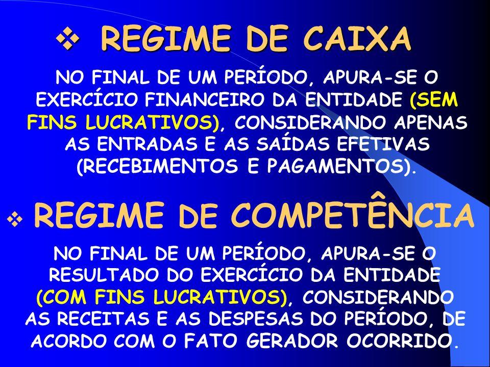 REGIME DE CAIXA REGIME DE CAIXA NO FINAL DE UM PERÍODO, APURA-SE O EXERCÍCIO FINANCEIRO DA ENTIDADE ( SEM FINS LUCRATIVOS ), CONSIDERANDO APENAS AS ENTRADAS E AS SAÍDAS EFETIVAS ( RECEBIMENTOS E PAGAMENTOS ).