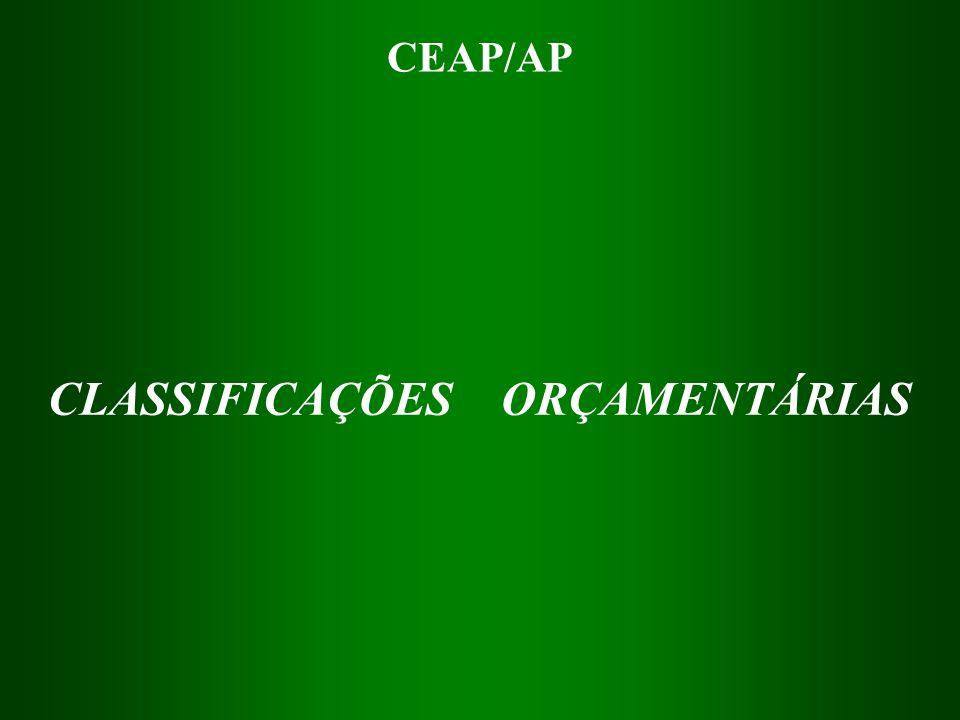 CLASSIFICAÇÕES ORÇAMENTÁRIAS CEAP/AP