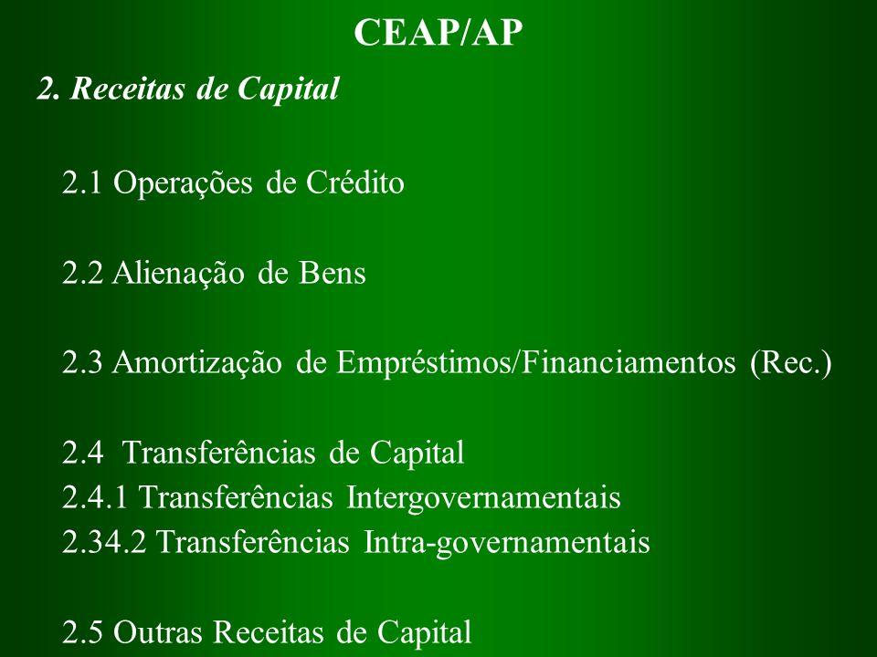 CEAP/AP 2. Receitas de Capital 2.1 Operações de Crédito 2.2 Alienação de Bens 2.3 Amortização de Empréstimos/Financiamentos (Rec.) 2.4 Transferências
