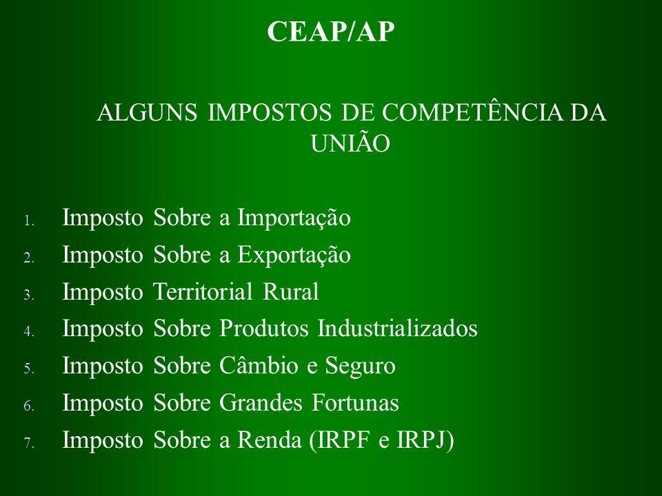 CEAP/AP ALGUNS IMPOSTOS DE COMPETÊNCIA DA UNIÃO 1. Imposto Sobre a Importação 2. Imposto Sobre a Exportação 3. Imposto Territorial Rural 4. Imposto So