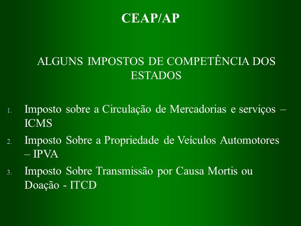 CEAP/AP ALGUNS IMPOSTOS DE COMPETÊNCIA DOS ESTADOS 1. Imposto sobre a Circulação de Mercadorias e serviços – ICMS 2. Imposto Sobre a Propriedade de Ve